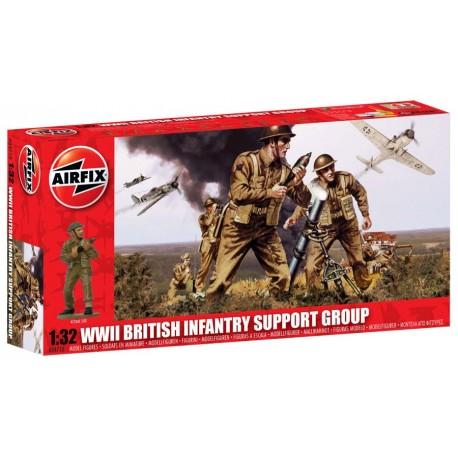 Airfix WWII British Infantry Support Set